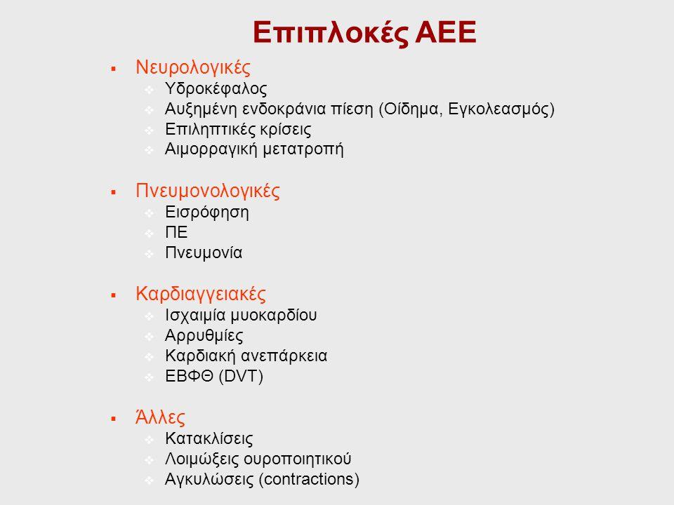 Επιπλοκές ΑΕΕ Νευρολογικές Πνευμονολογικές Καρδιαγγειακές Άλλες