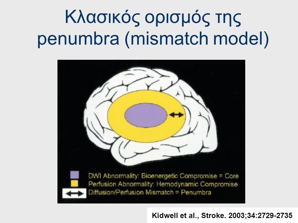 Κλασικός ορισμός της penumbra (mismatch model)