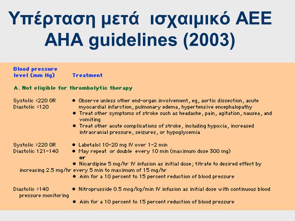 Υπέρταση μετά ισχαιμικό ΑΕΕ AHA guidelines (2003)