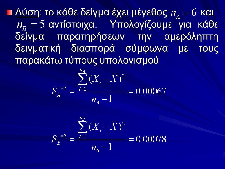 Λύση: το κάθε δείγμα έχει μέγεθος. και. αντίστοιχα