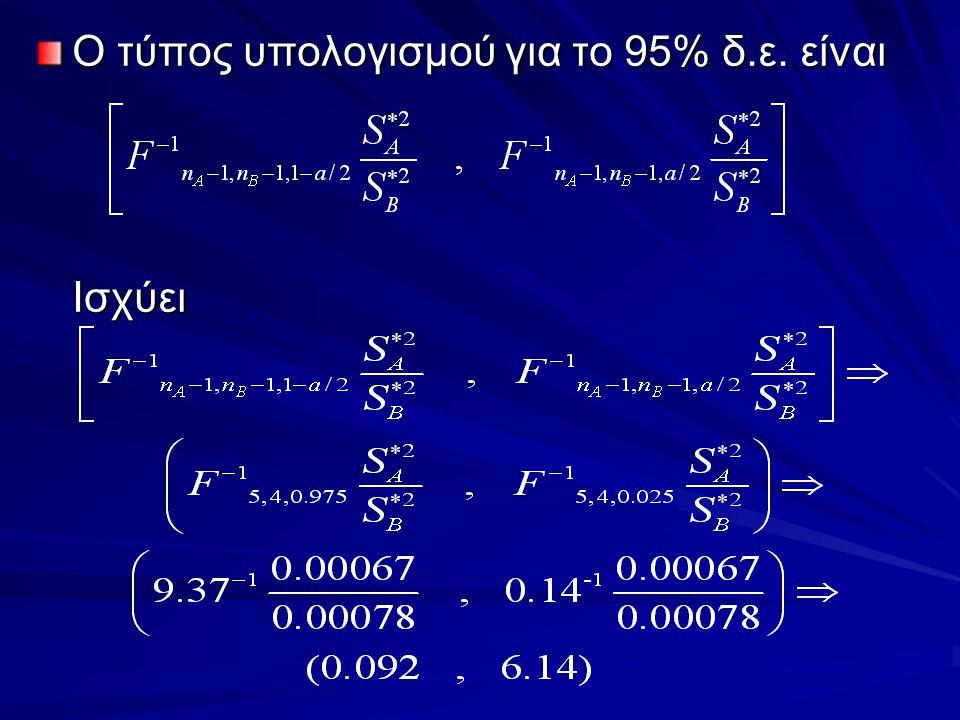 Ο τύπος υπολογισμού για το 95% δ.ε. είναι