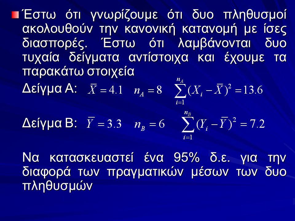 Έστω ότι γνωρίζουμε ότι δυο πληθυσμοί ακολουθούν την κανονική κατανομή με ίσες διασπορές. Έστω ότι λαμβάνονται δυο τυχαία δείγματα αντίστοιχα και έχουμε τα παρακάτω στοιχεία
