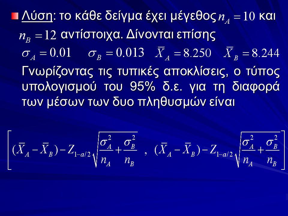 Λύση: το κάθε δείγμα έχει μέγεθος και
