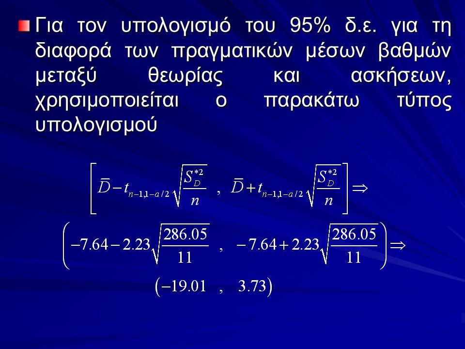 Για τον υπολογισμό του 95% δ. ε