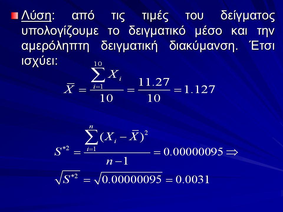 Λύση: από τις τιμές του δείγματος υπολογίζουμε το δειγματικό μέσο και την αμερόληπτη δειγματική διακύμανση.