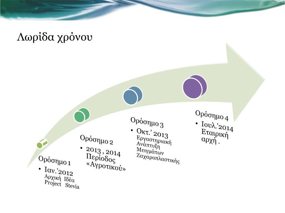 Λωρίδα χρόνου Ορόσημο 1 Ιαν.'2012 Αρχική Ιδέα Project Stevia Ορόσημο 2