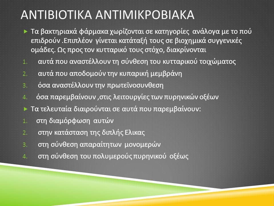 Αντιβιοτικα αντιμικροβιακα