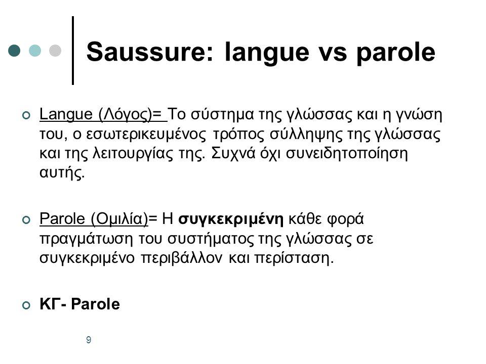 Saussure: langue vs parole