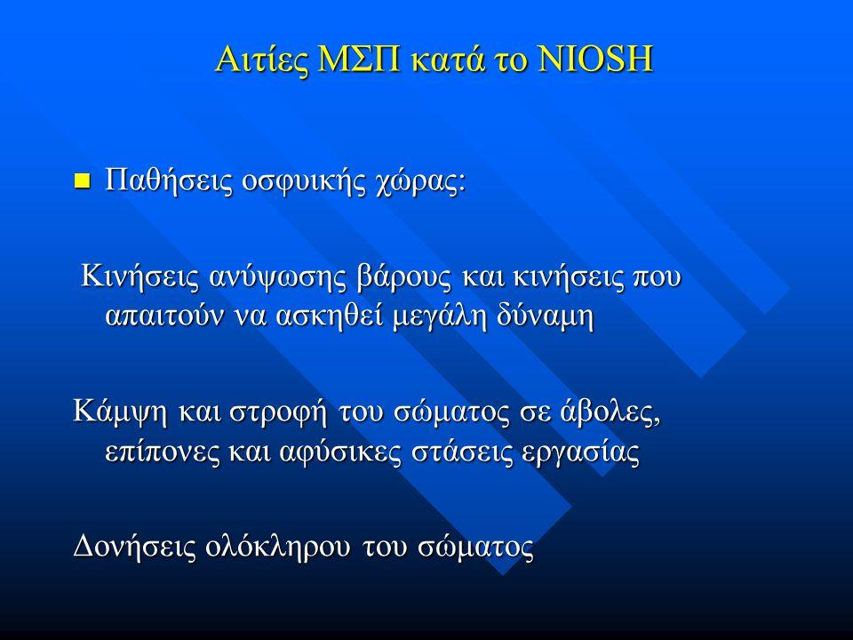 Αιτίες ΜΣΠ κατά το NIOSH