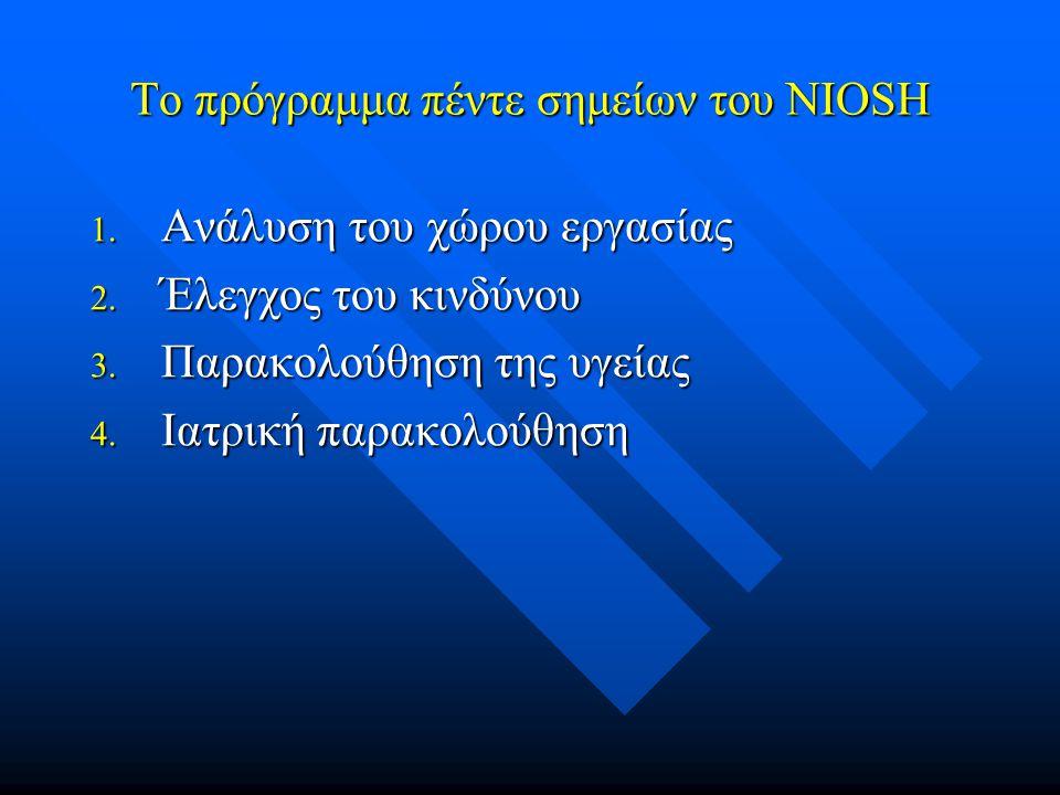 Το πρόγραμμα πέντε σημείων του NIOSH