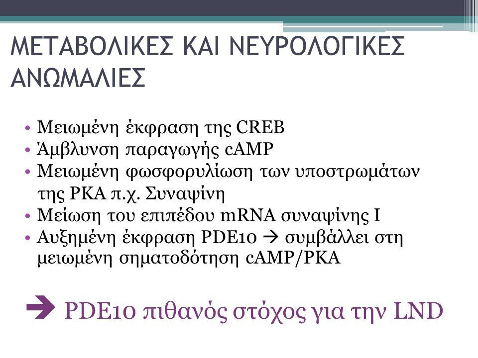 ΜΕΤΑΒΟΛΙΚΕΣ ΚΑΙ ΝΕΥΡΟΛΟΓΙΚΕΣ ΑΝΩΜΑΛΙΕΣ