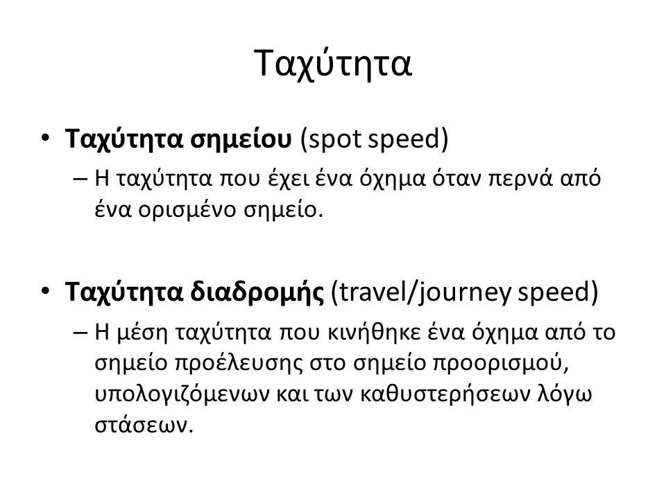 Ταχύτητα Ταχύτητα σημείου (spot speed)