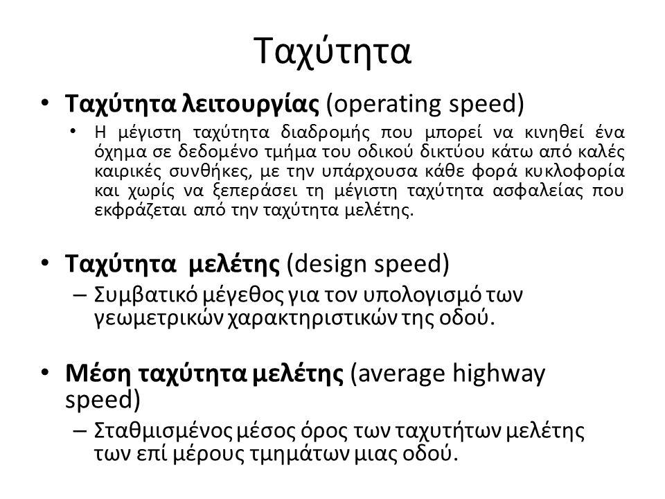 Ταχύτητα Ταχύτητα λειτουργίας (operating speed)