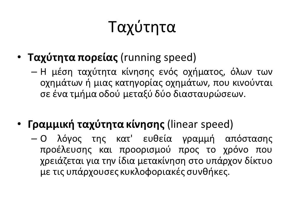 Ταχύτητα Ταχύτητα πορείας (running speed)