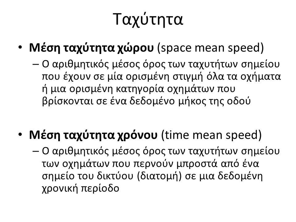 Ταχύτητα Μέση ταχύτητα χώρου (space mean speed)