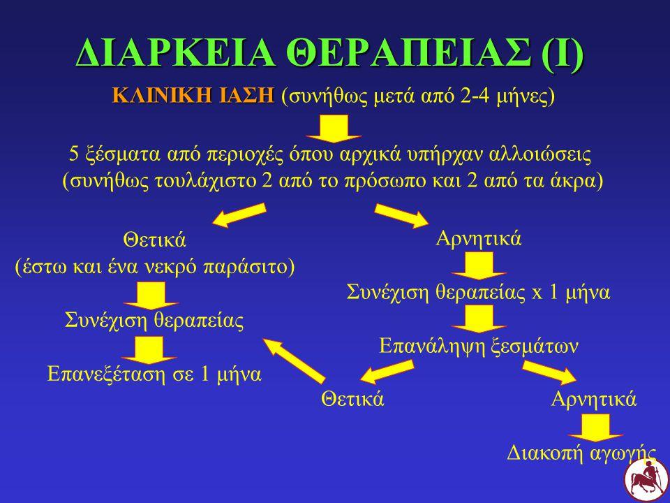 ΔΙΑΡΚΕΙΑ ΘΕΡΑΠΕΙΑΣ (Ι)