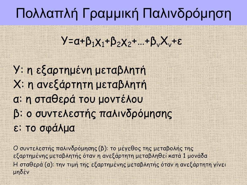 Πολλαπλή Γραμμική Παλινδρόμηση