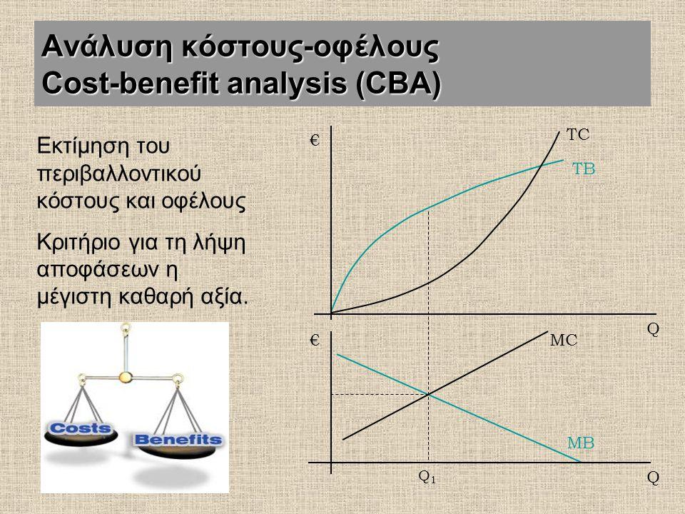 Ανάλυση κόστους-οφέλους Cost-benefit analysis (CBA)