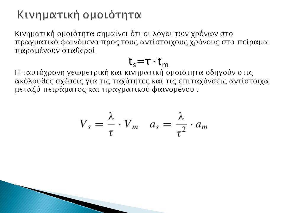 Κινηματική ομοιότητα ts=τ·tm