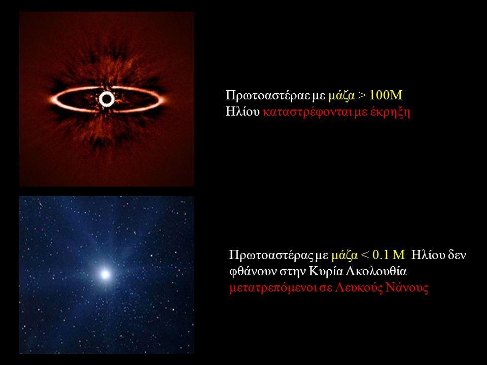 Πρωτοαστέραε με μάζα > 100Μ Ηλίου καταστρέφονται με έκρηξη