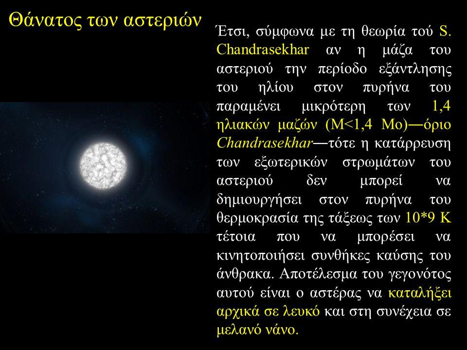 Θάνατος των αστεριών