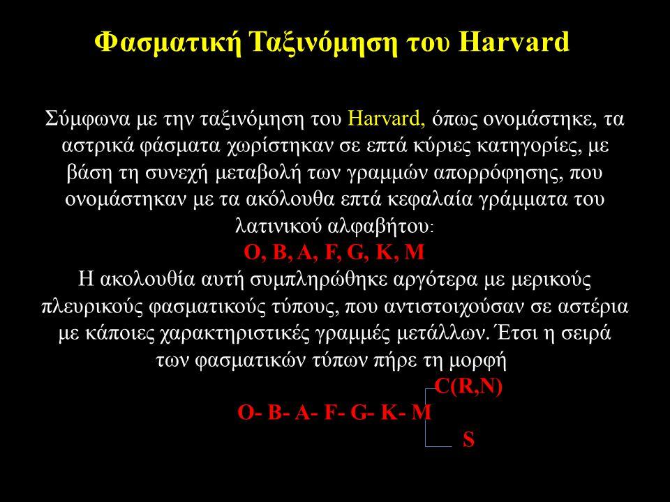 Φασματική Ταξινόμηση του Harvard