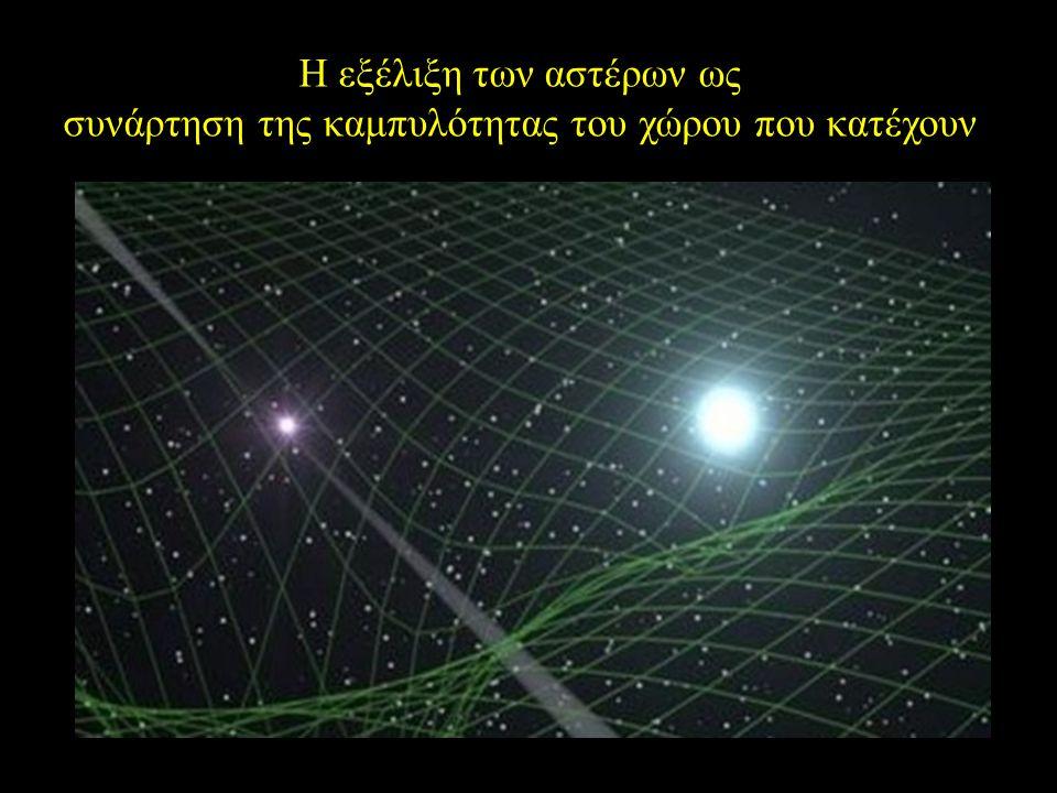 Η εξέλιξη των αστέρων ως