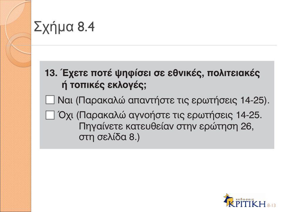 Σχήμα 8.4 8-13