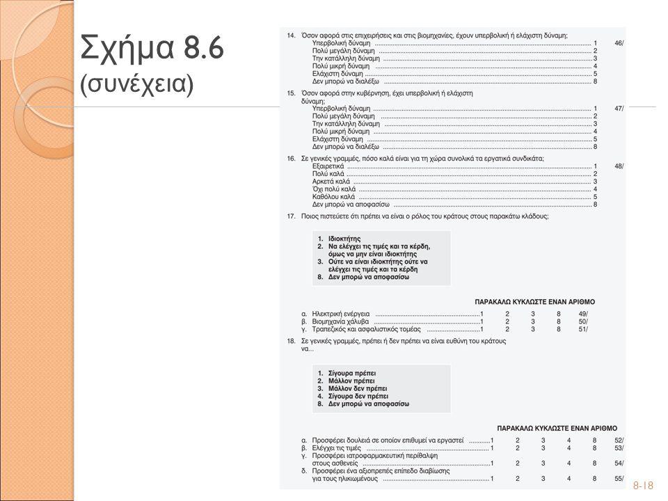 Σχήμα 8.6 (συνέχεια) 8-18