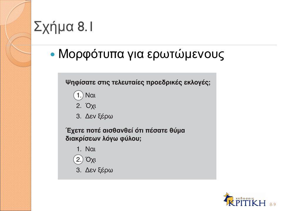 Σχήμα 8.1 Μορφότυπα για ερωτώμενους 8-9