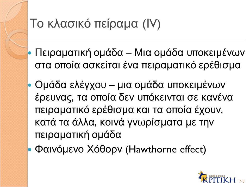 Το κλασικό πείραμα (ΙV)