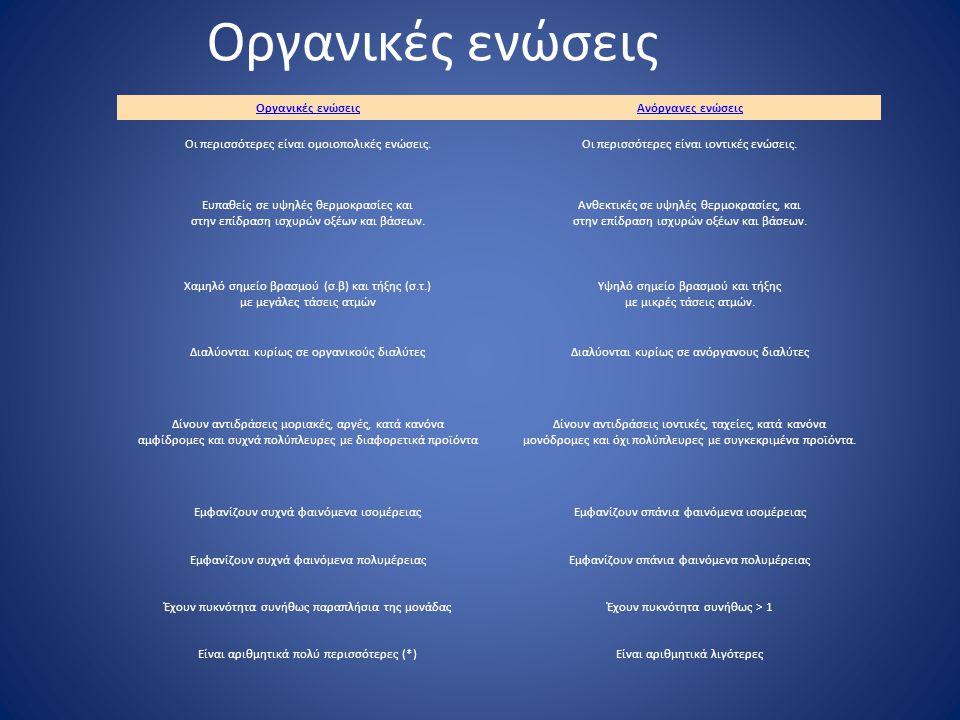 Οργανικές ενώσεις Οργανικές ενώσεις Ανόργανες ενώσεις