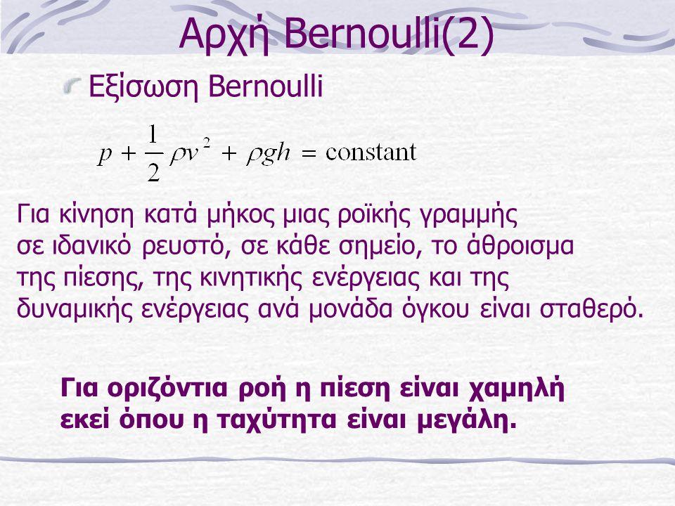 Αρχή Bernoulli(2) Εξίσωση Bernoulli