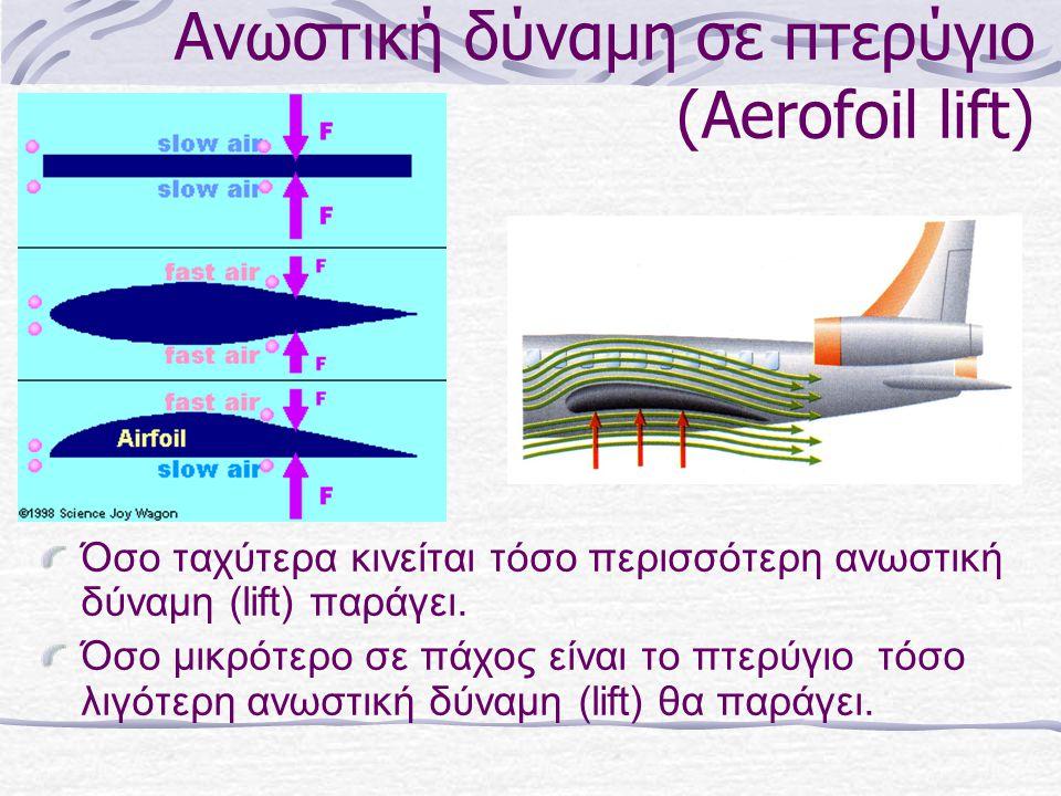 Ανωστική δύναμη σε πτερύγιο (Aerofoil lift)