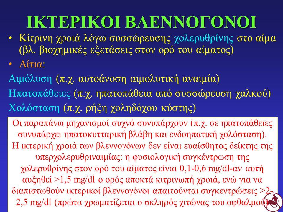 ΙΚΤΕΡΙΚΟΙ ΒΛΕΝΝΟΓΟΝΟΙ