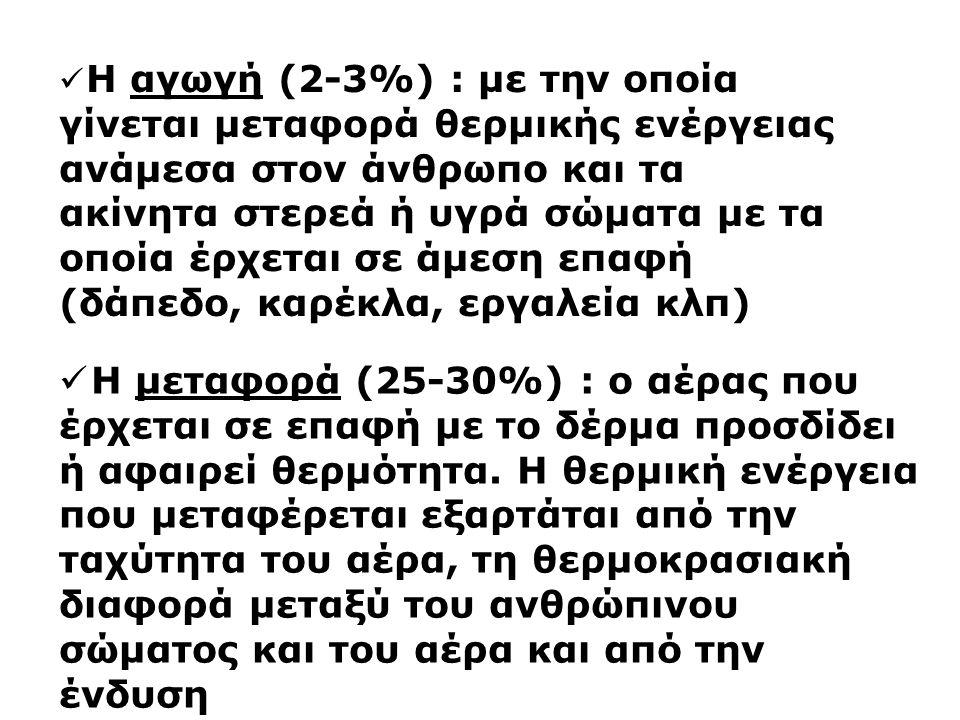 Η αγωγή (2-3%) : με την οποία γίνεται μεταφορά θερμικής ενέργειας ανάμεσα στον άνθρωπο και τα ακίνητα στερεά ή υγρά σώματα με τα οποία έρχεται σε άμεση επαφή (δάπεδο, καρέκλα, εργαλεία κλπ)