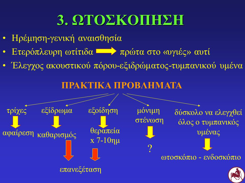 3. ΩΤΟΣΚΟΠΗΣΗ Ηρέμηση-γενική αναισθησία