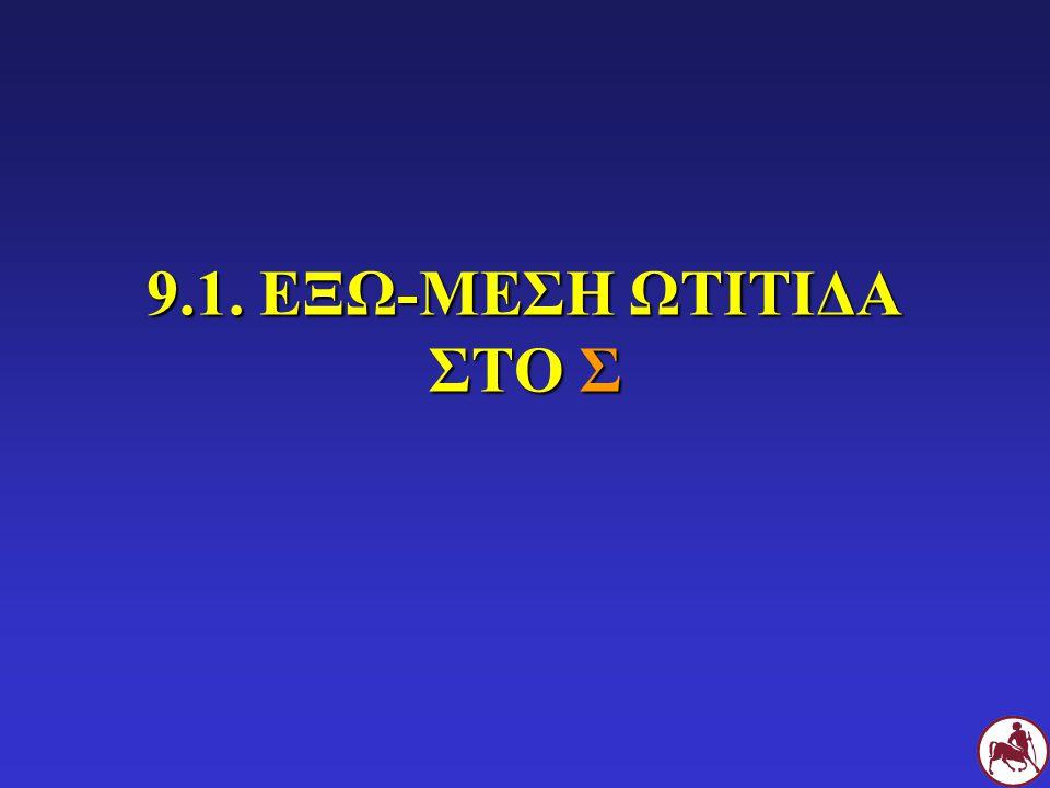 9.1. ΕΞΩ-ΜΕΣΗ ΩΤΙΤΙΔΑ ΣΤΟ Σ