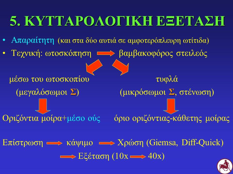 5. ΚΥΤΤΑΡΟΛΟΓΙΚΗ ΕΞΕΤΑΣΗ