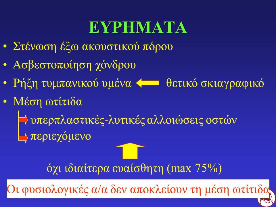 Οι φυσιολογικές α/α δεν αποκλείουν τη μέση ωτίτιδα