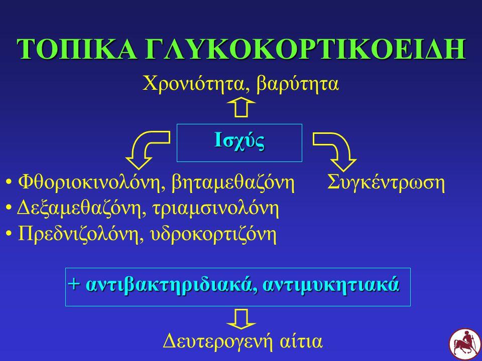 ΤΟΠΙΚΑ ΓΛΥΚΟΚΟΡΤΙΚΟΕΙΔΗ