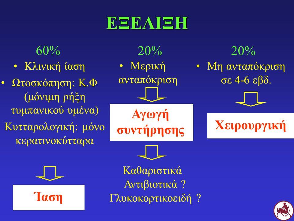 ΕΞΕΛΙΞΗ 60% 20% Αγωγή συντήρησης Χειρουργική Ίαση Κλινική ίαση