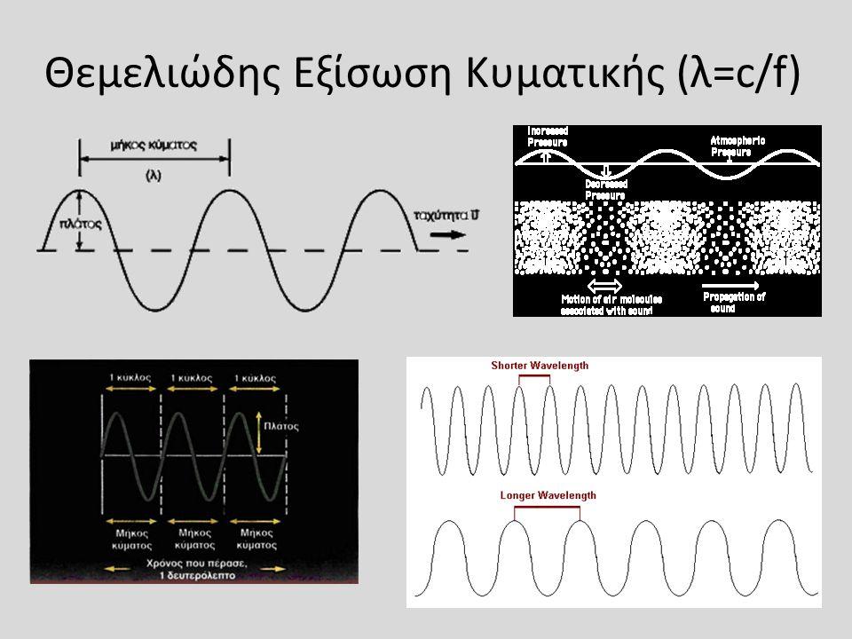 Θεμελιώδης Εξίσωση Κυματικής (λ=c/f)