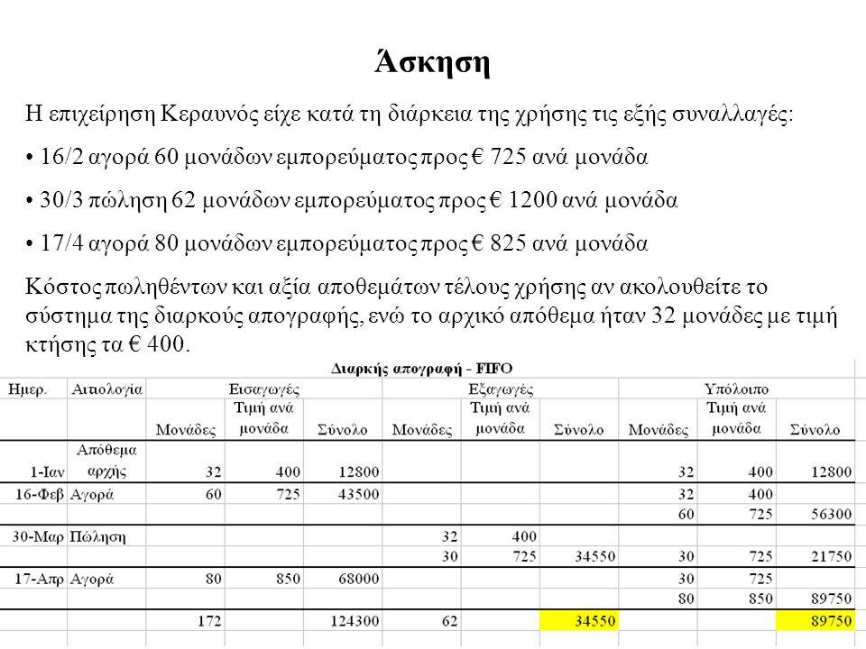 Άσκηση Η επιχείρηση Κεραυνός είχε κατά τη διάρκεια της χρήσης τις εξής συναλλαγές: 16/2 αγορά 60 μονάδων εμπορεύματος προς € 725 ανά μονάδα.