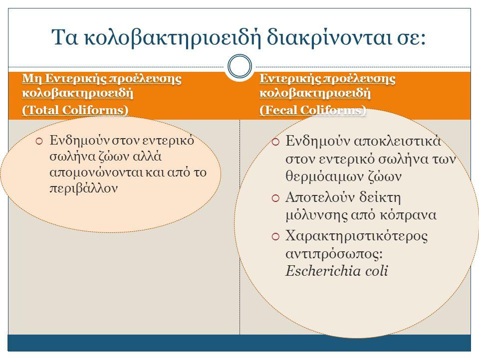 Τα κολοβακτηριοειδή διακρίνονται σε: