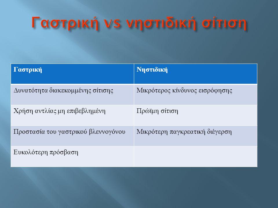Γαστρική vs νηστιδική σίτιση
