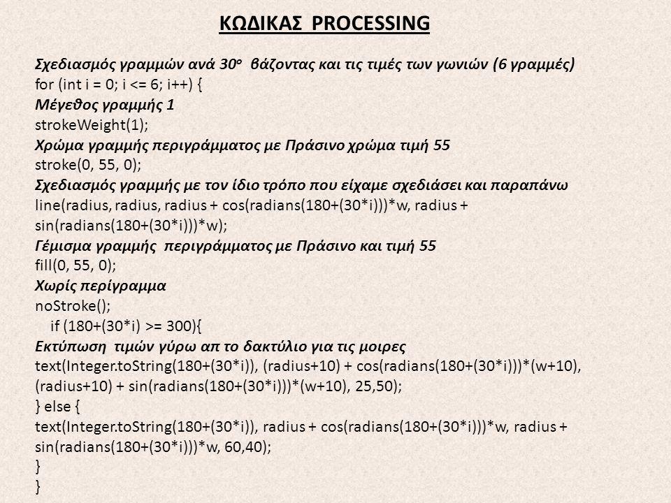 ΚΩΔΙΚΑΣ PROCESSING Σχεδιασμός γραμμών ανά 30ο βάζοντας και τις τιμές των γωνιών (6 γραμμές) for (int i = 0; i <= 6; i++) {