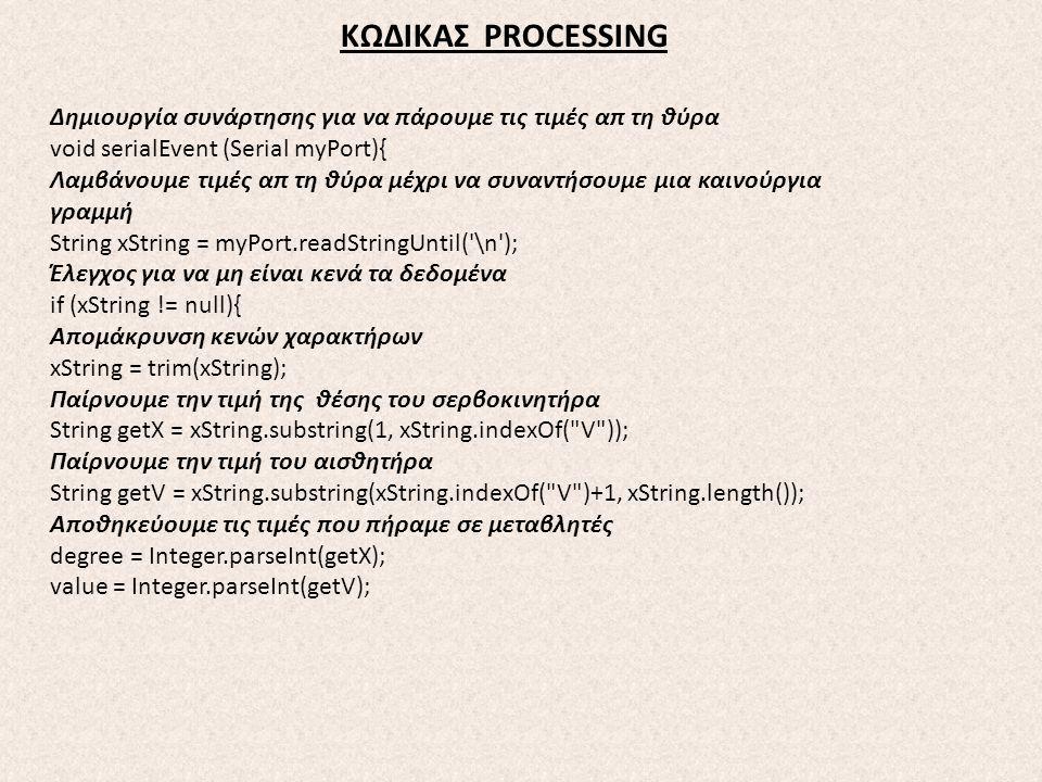 ΚΩΔΙΚΑΣ PROCESSING Δημιουργία συνάρτησης για να πάρουμε τις τιμές απ τη θύρα. void serialEvent (Serial myPort){