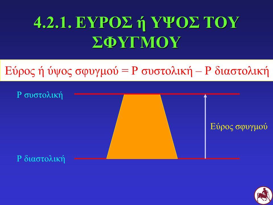 4.2.1. ΕΥΡΟΣ ή ΥΨΟΣ ΤΟΥ ΣΦΥΓΜΟΥ