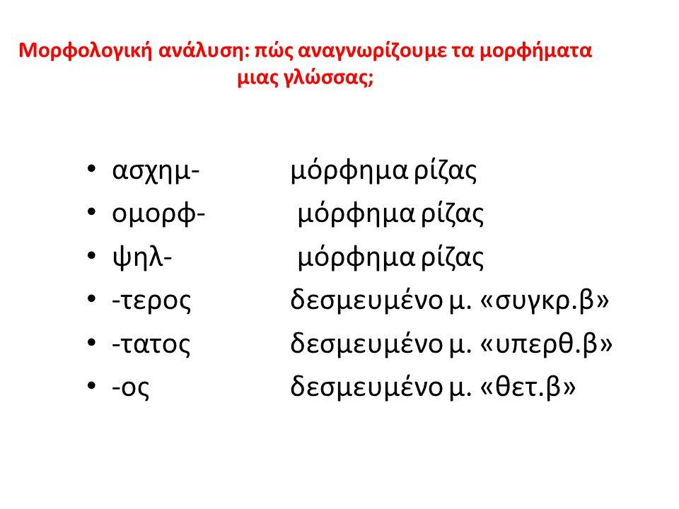 Μορφολογική ανάλυση: πώς αναγνωρίζουμε τα μορφήματα μιας γλώσσας;